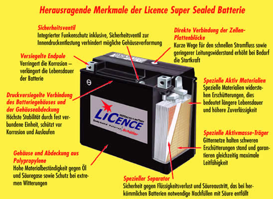 Gelbatterie